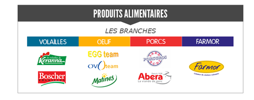 LES BRANCHES